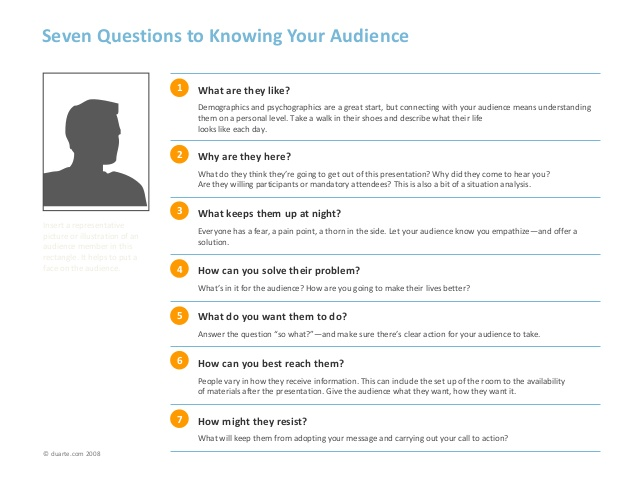 18 Powerpoint Dos and Don'ts - Seven Questions