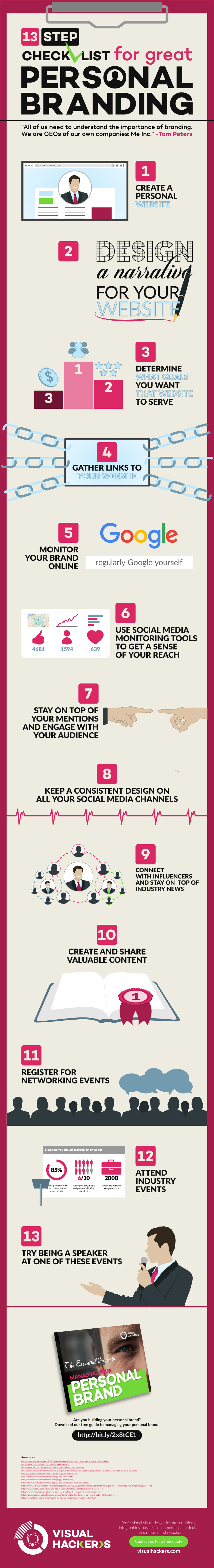 13-Step Checklist For Great Personal Branding