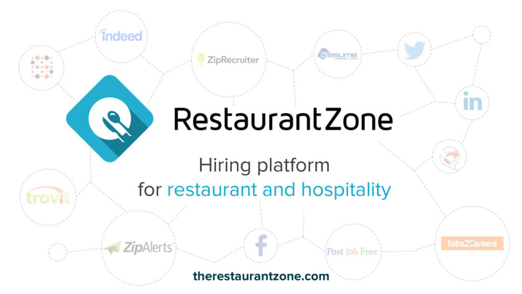 RestaurantZone Pitch Deck